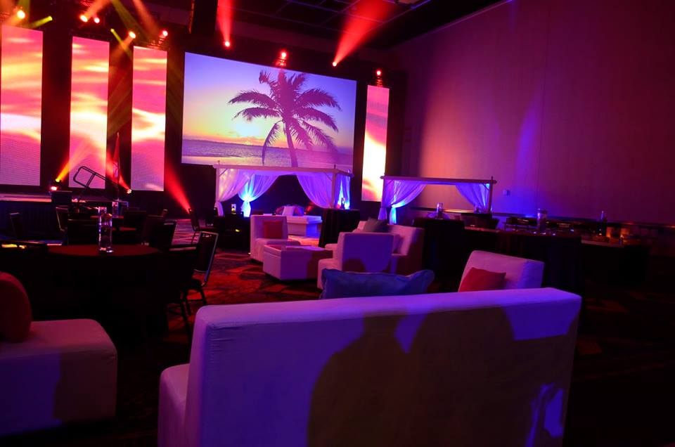 Maximizing Event Budgets